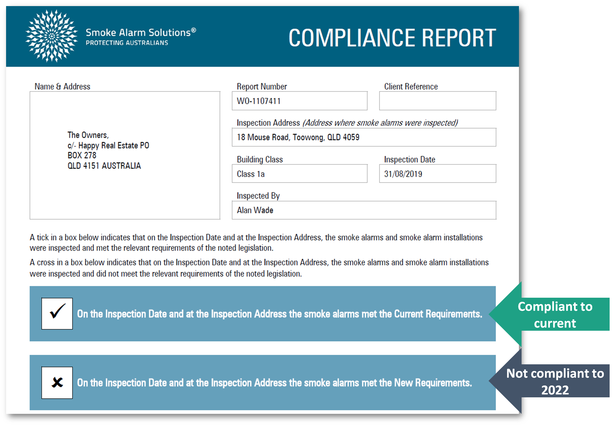 Compliance Report Not 2022