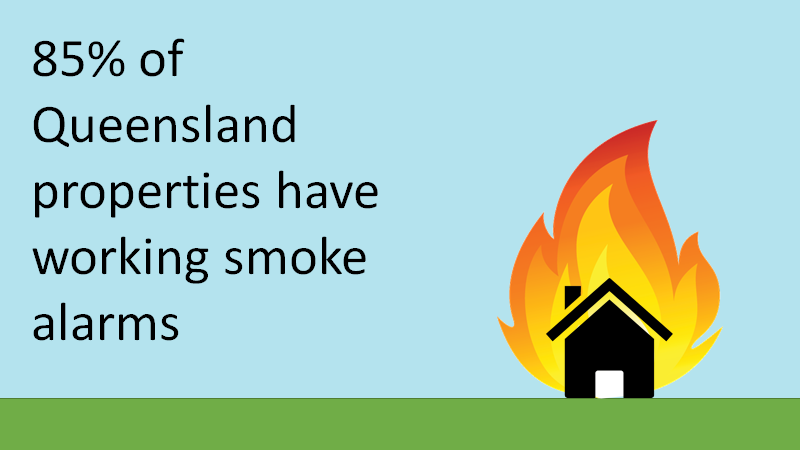 QLD Fire Facts